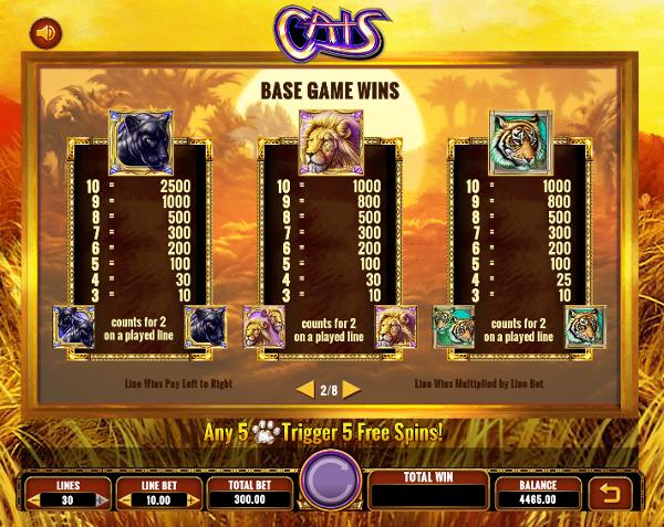 Игровой автомат Cats - незабываемые выигрыши для игроков казино Azino777