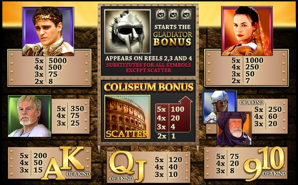 Игровой автомат Gladiator - виртуальная схватка за богатство